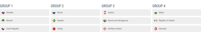 Izvučene grupe Lige nacija, BiH sa Austrijom i Sjevernom Irskom
