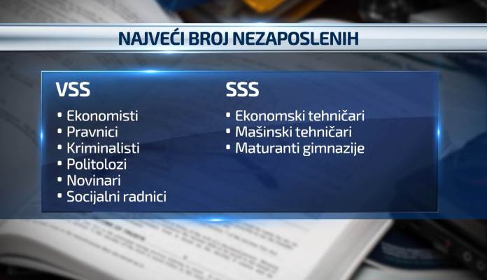 Poslovi u Bosni i Hercegovini za koje nedostaje radne snage