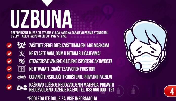Sarajevska vlada proglasila Uzbunu zbog velike zagađenosti zraka