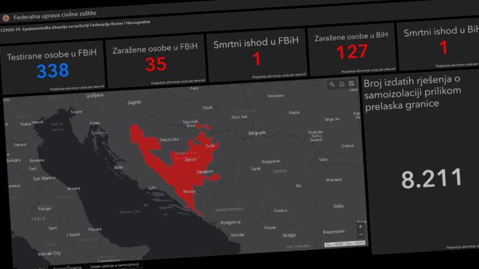 Pokrenuta aplikacija za praćenje prisustva koronavirusa u FBiH